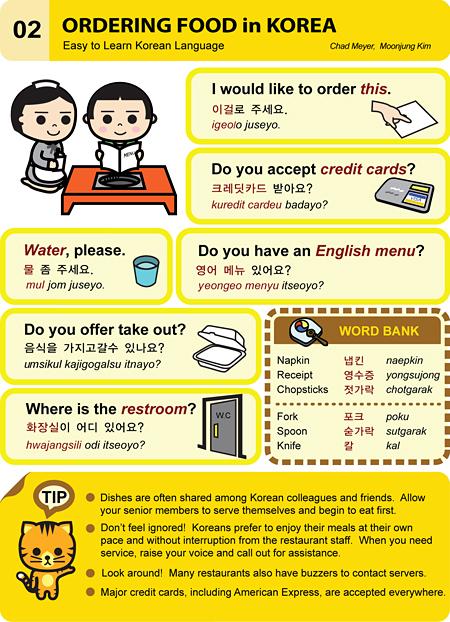 2-Ordering Food | Easy to Learn Korean (ETLK)