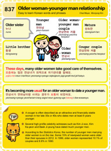 837-Older Woman Younger Man Relationship