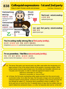 838-Colloquial Expressions 1st and 2nd Party