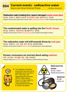 894-Current events-radioactive water