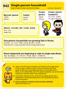 942-Single Person Household