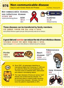 976-Non-communicable disease