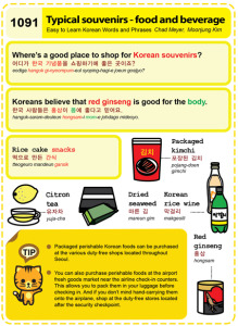 1091-Typical souvenirs-food and beverage
