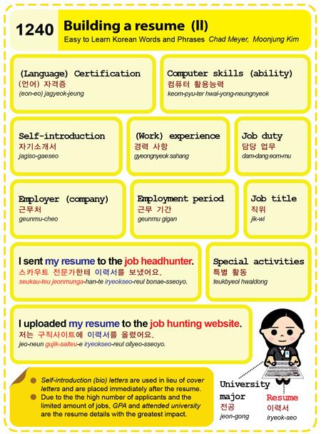 1240 building a resume 2 easy to learn korean etlk