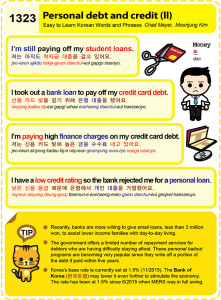 1323 - Personal debt and credit 2