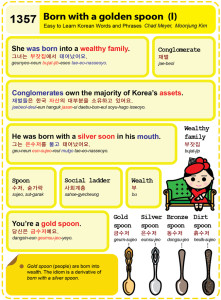 1357-Born with a golden spoon
