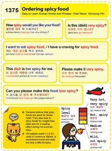 1375-Ordering spicy food