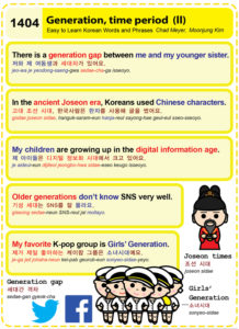 1404-Generation time period 2