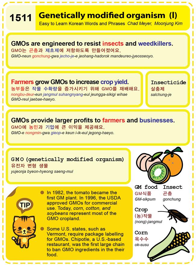 1511-GMO 1